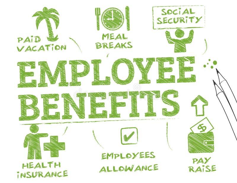 Benefici degli impiegati illustrazione di stock