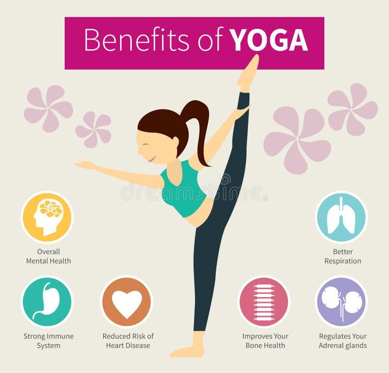 Benefici di Infographic di yoga royalty illustrazione gratis