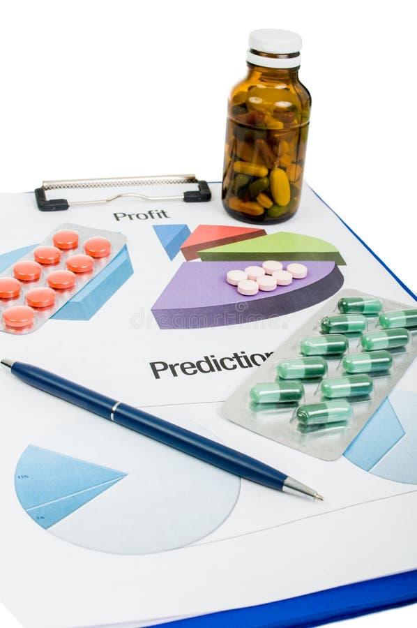 Beneficio y predicción para las compañías de las píldoras fotografía de archivo libre de regalías