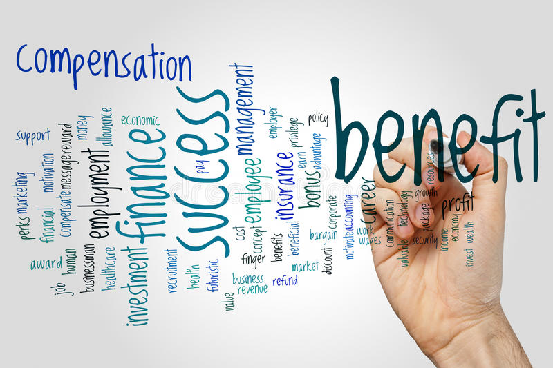 Benefit word cloud stock photography