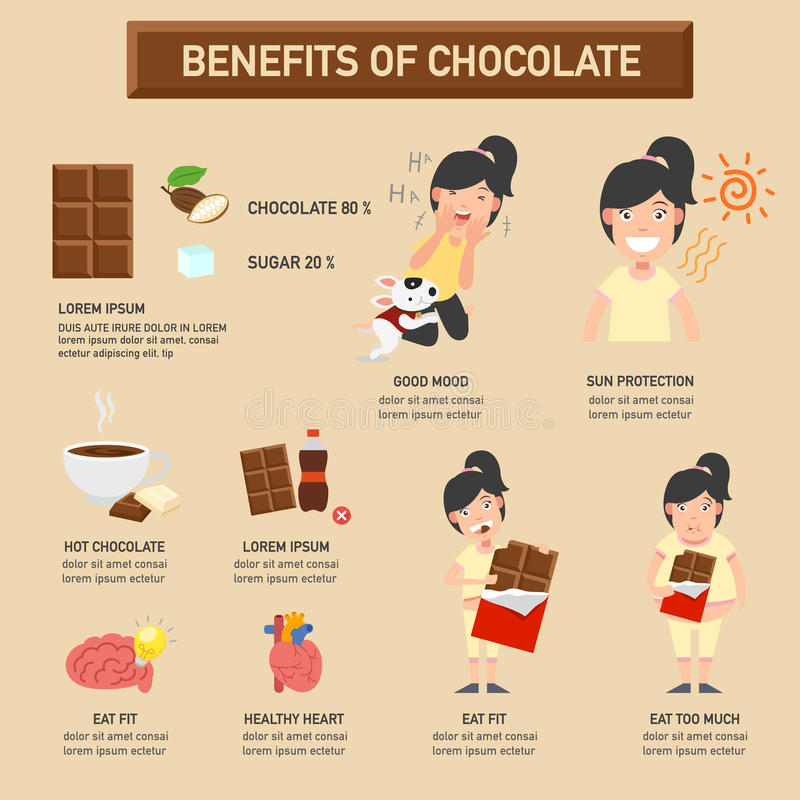 Benefits of chocolate infographic royalty free illustration