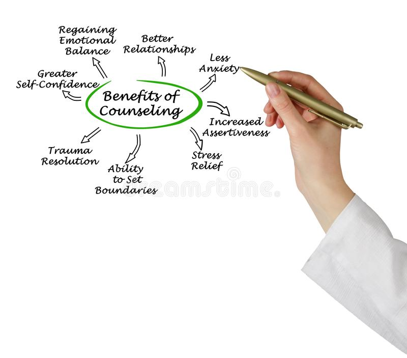 Benefits of Counseling stock photo