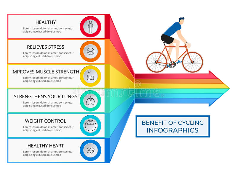 The benefits of cycling infographics. Healthy lifestyle concept. Infographics Template. Vector Illustration stock illustration