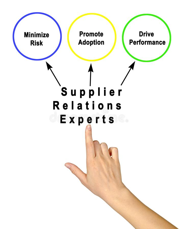 Benefits of Employing of Supplier Relations Experts. Three Benefits of Employing of Supplier Relations Experts stock photos