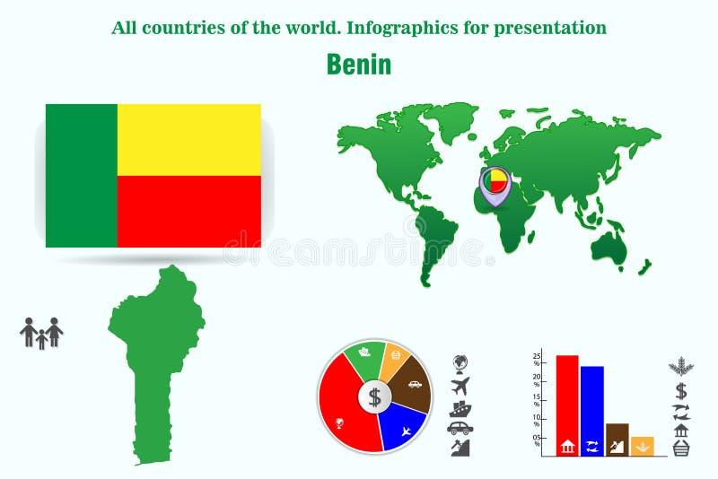 benjamen 世界的所有国家 介绍的Infographics 库存例证