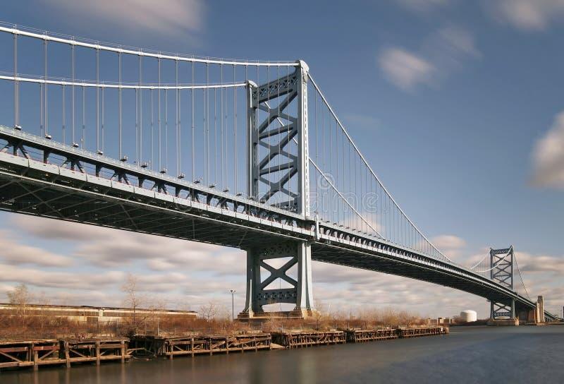 Download Benjamin Franklin Bridge stock foto. Afbeelding bestaande uit straat - 7403838