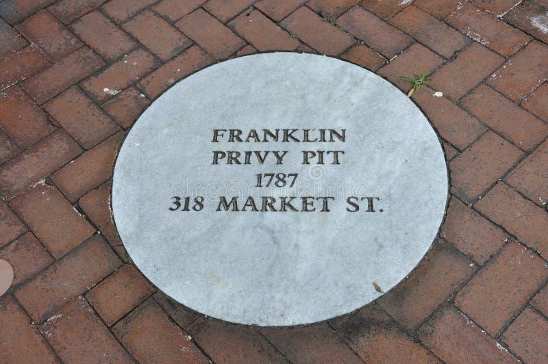 Benjamin Franklin House Privy Pit de Philadelphia en Pennsylvania los E.E.U.U. imagen de archivo libre de regalías