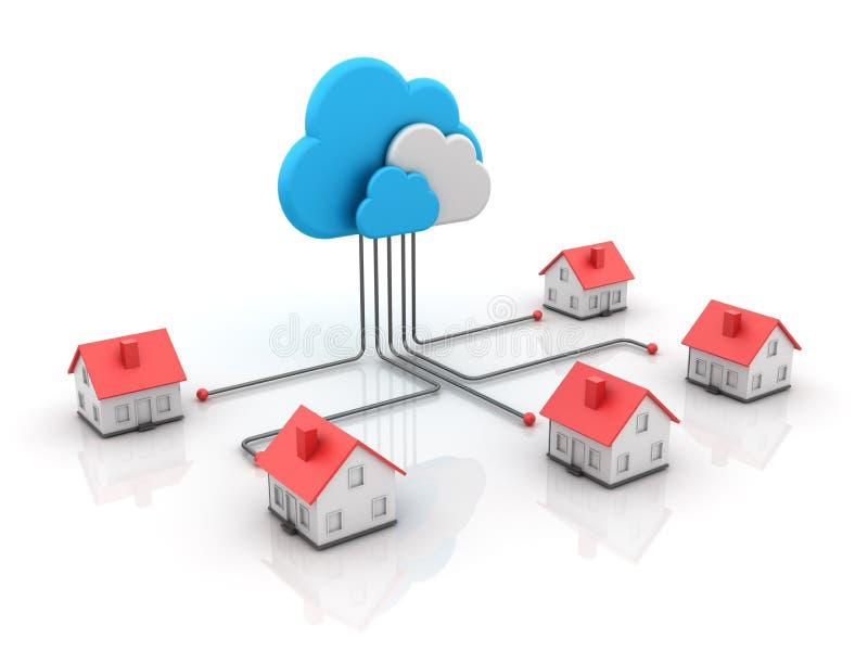Bens imobiliários da nuvem ilustração royalty free