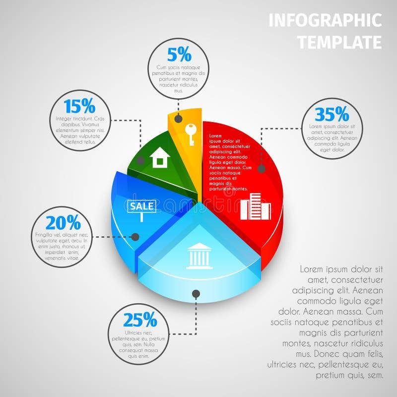 Bens imobiliários de carta de torta infographic ilustração stock