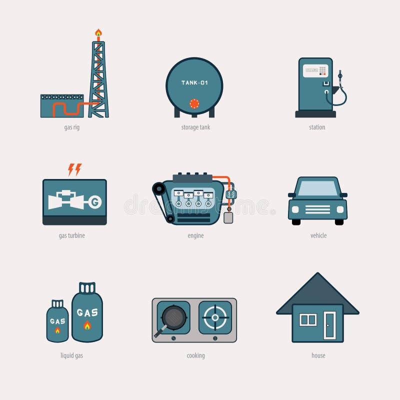 Benzynowa energetyczna ikona ilustracja wektor