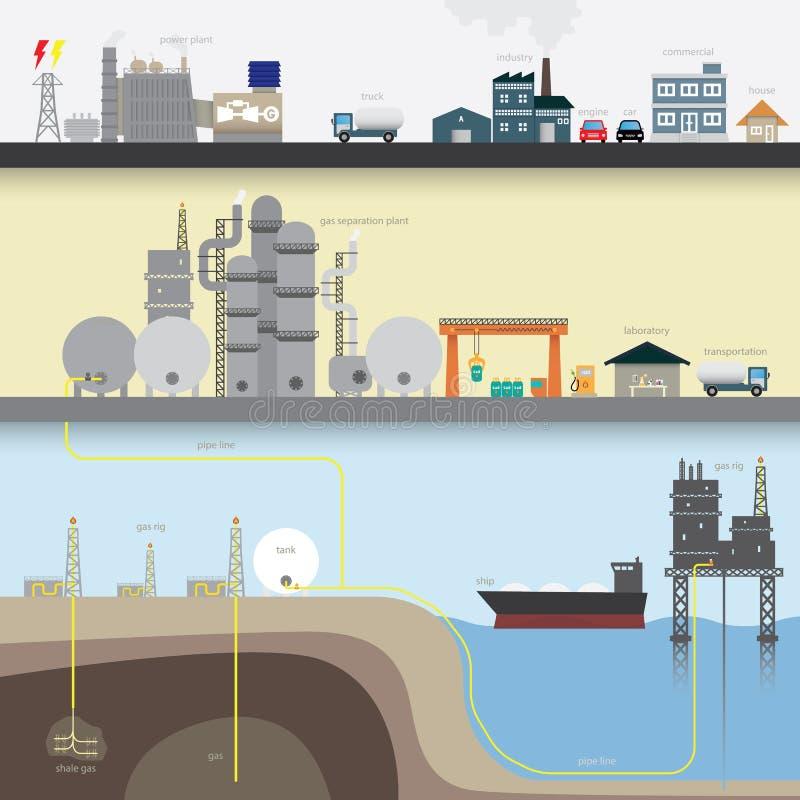 Benzynowa grafika ilustracja wektor
