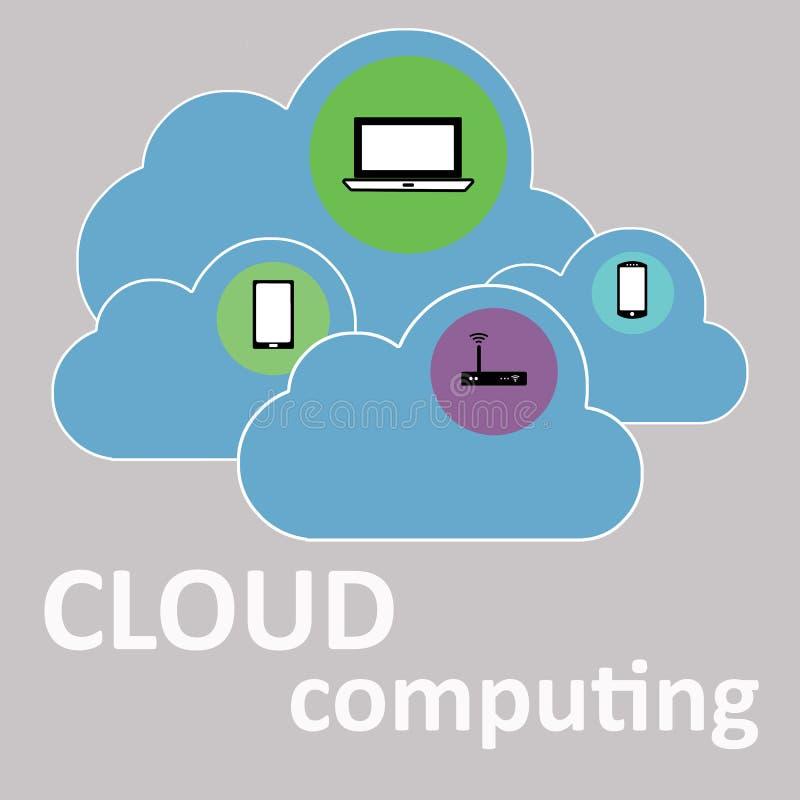 Beräknande apparater 4 för moln stock illustrationer