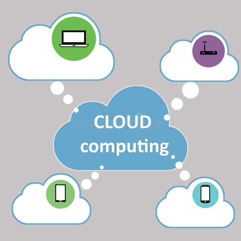 Beräknande apparater 3 för moln royaltyfri illustrationer