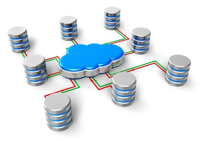 Beräknande begrepp för moln stock illustrationer