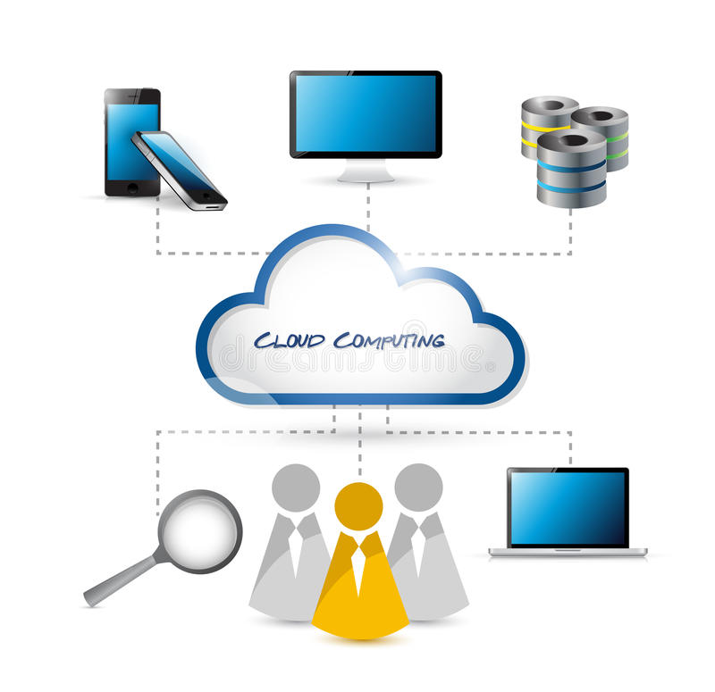 Beräknande folk för moln och elektronikbegrepp. stock illustrationer