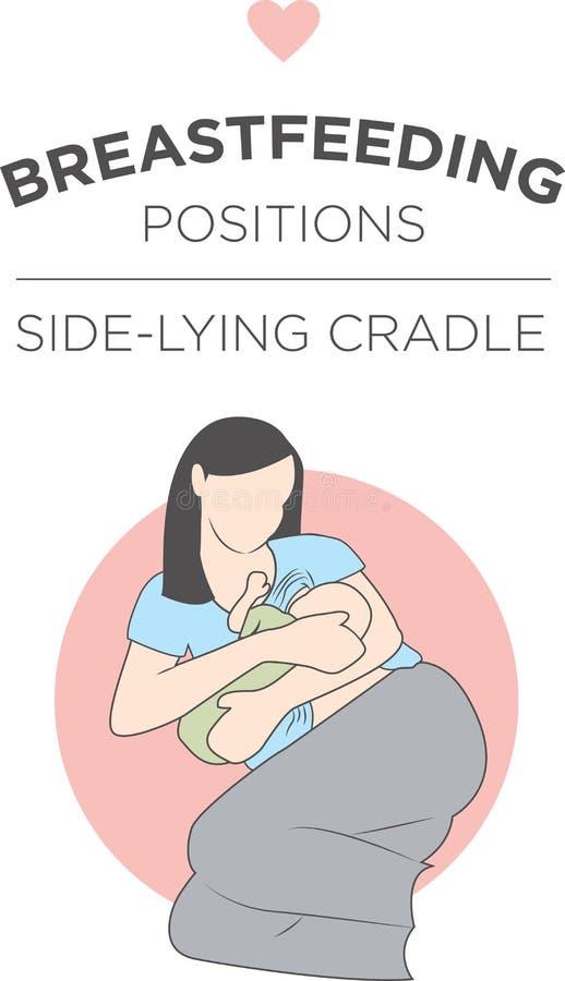 Berço de encontro lateral - posição da amamentação - mãe que encontra-se em seu lado ao alimentar um bebê recém-nascido na posiçã ilustração stock