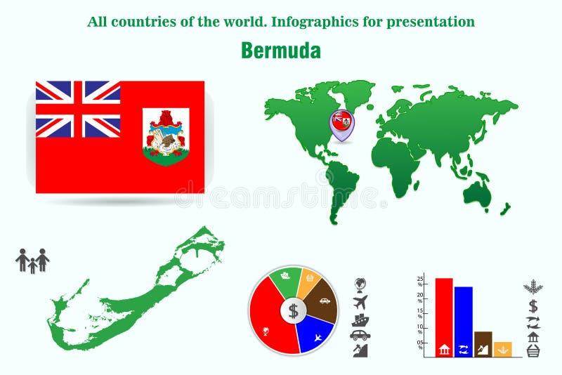 berlins Alla länder av världen Infographics för presentation vektor illustrationer
