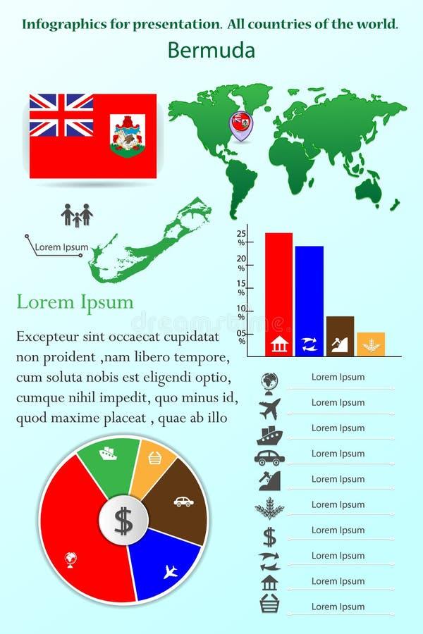 berlins Infographics för presentation Alla länder av världen stock illustrationer