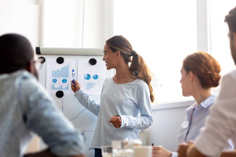 Berufsfrauenvorführer geben Geschäftsdarstellung bei der Bürokonferenzsitzung lizenzfreies stockbild
