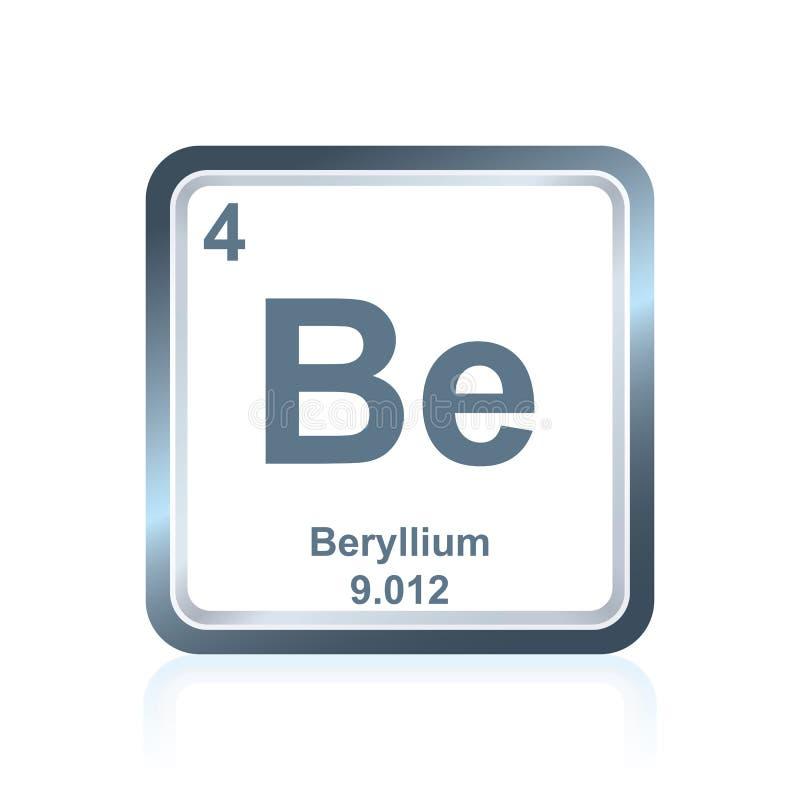 Beryllium för kemisk beståndsdel från den periodiska tabellen stock illustrationer