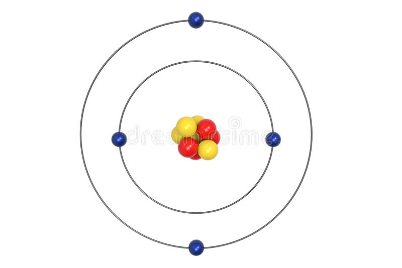 BerylliumAtom Bohr modell med proton, neutronen och elektronen royaltyfri illustrationer