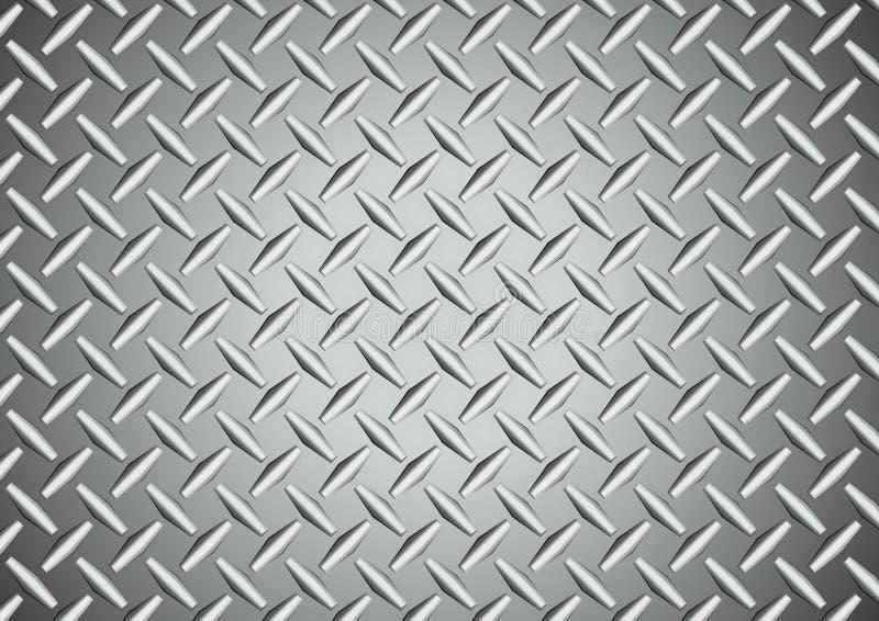 Beschaffenheits-Metallhintergrund lizenzfreie stockfotografie