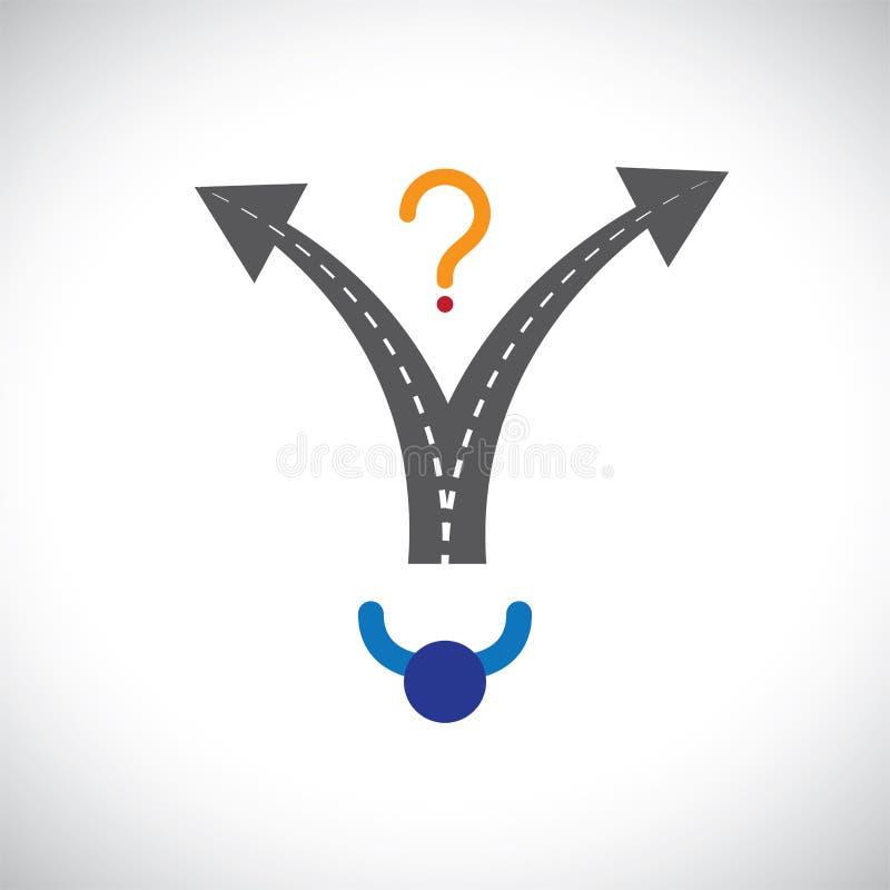 Beschlussfassungs-Schwierigkeitsgraphik der verwirrten Personenkarriere auserlesene lizenzfreie abbildung