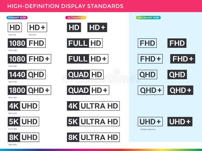 Beskrivning för lista för tabell för vektor för hög symbol för definitionskärmupplösning standard royaltyfri illustrationer