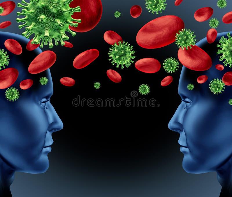 Besmettelijk virus in het bloed royalty-vrije illustratie