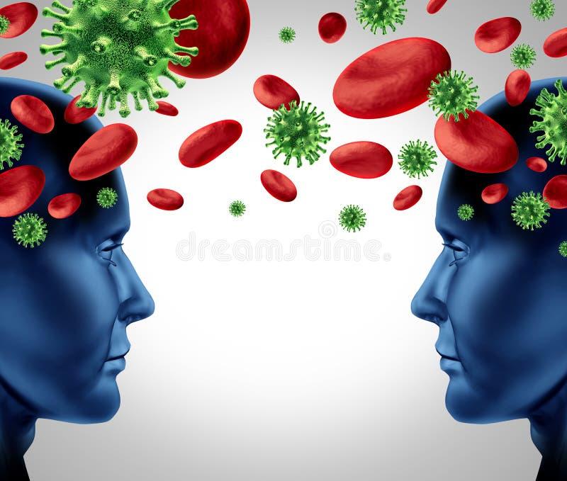 Besmettelijk virus in het bloed stock illustratie
