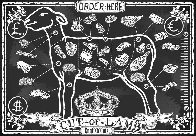 Besnoeiing van Lam op Uitstekend Bord royalty-vrije illustratie