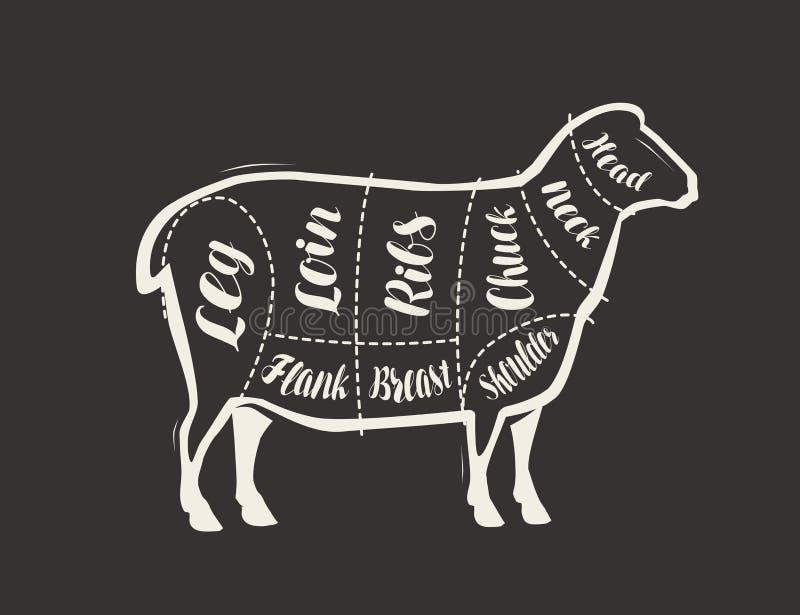 Besnoeiing van lamsvlees op het bord wordt getrokken dat Menu voor restaurant of slagerij Vector royalty-vrije illustratie
