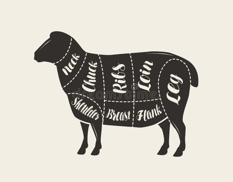 Besnoeiing van vlees, lam Het diagram van de afficheslager en regeling, vector royalty-vrije illustratie