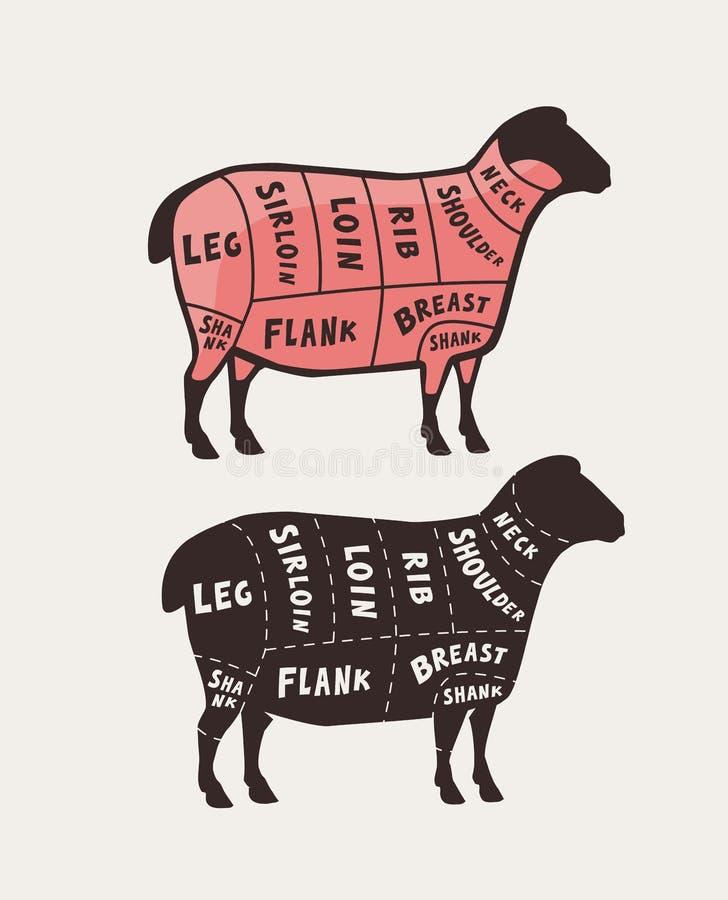 Besnoeiing van vlees, lam Het diagram van de afficheslager en regeling, vectorillustratie stock illustratie