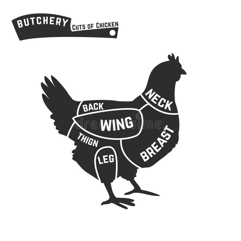 Besnoeiingen van het diagram van de kippenslager vector illustratie