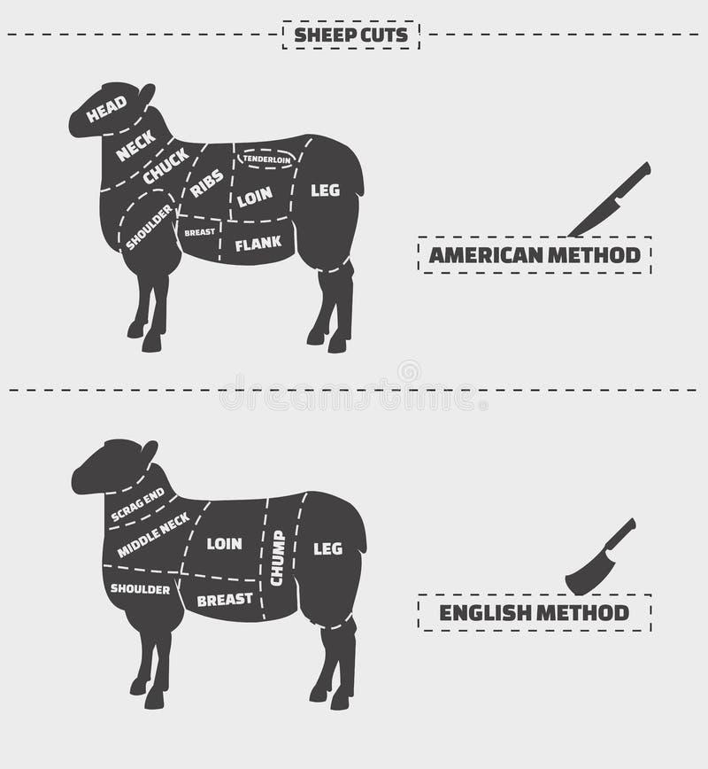 Besnoeiingen van lamsvlees stock illustratie