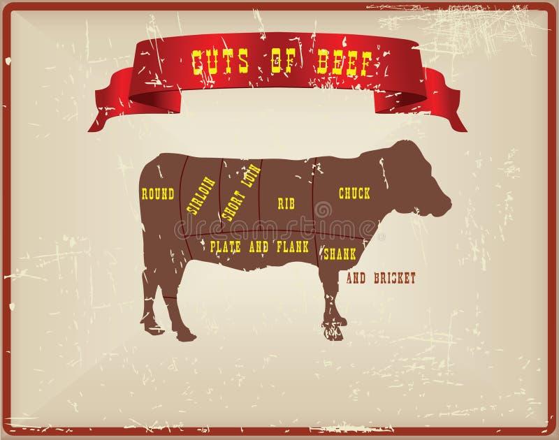 Besnoeiingen van rundvlees royalty-vrije illustratie