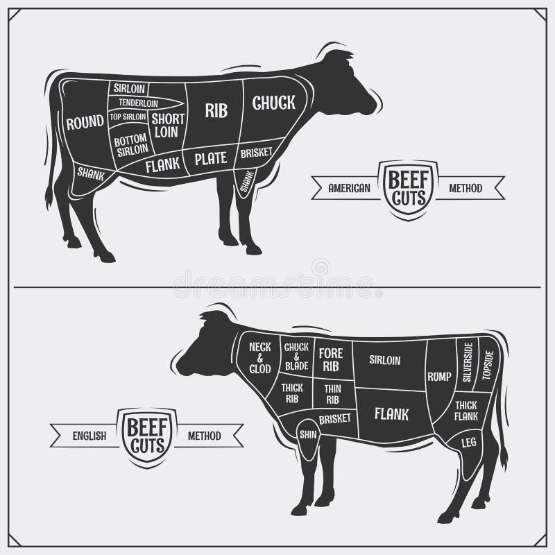 Besnoeiingen van rundvlees Amerikaanse en Engelse methode vector illustratie
