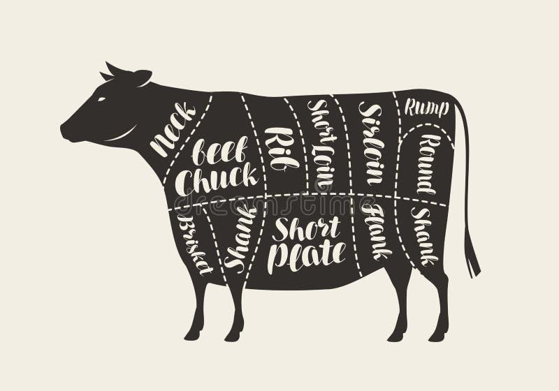 Besnoeiingen van vlees, koe Slagerij, rundvlees vectorillustratie stock illustratie