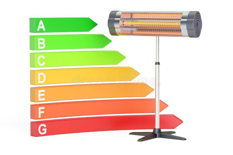 Besparingsenergieverbruik met infrarood verwarmerconcept, 3D rende stock illustratie