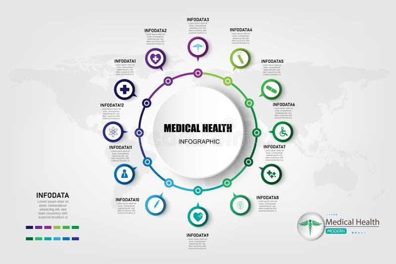 Beståndsdel för abstrakt begrepp för diagram för process för skärm för medicinsk information av diagramdiagrammet med den moment- vektor illustrationer