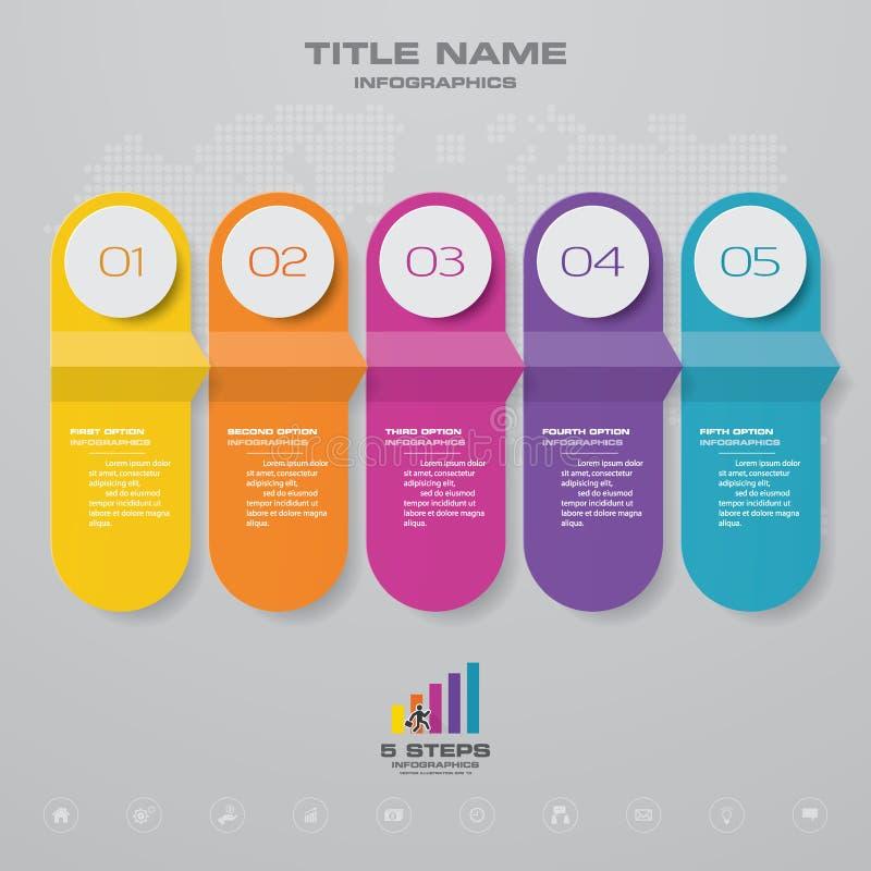beståndsdel för Timeline för 5 moment infographic 5 infographic moment, vektorbaner kan användas för workfloworienteringen, diagr royaltyfri illustrationer
