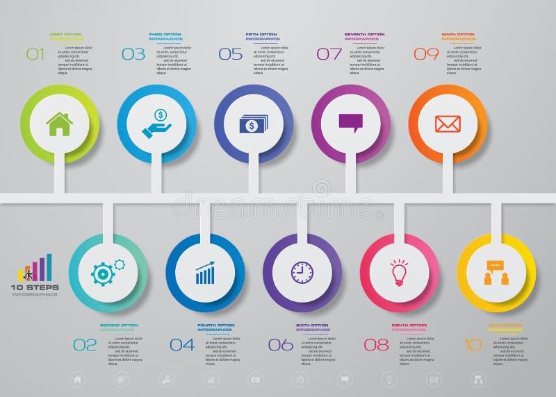 beståndsdel för Timeline för 10 moment infographic 10 infographic moment royaltyfri illustrationer