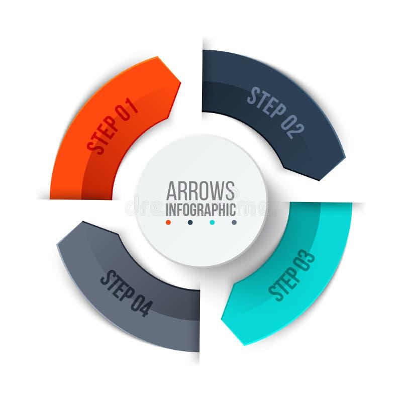 Beståndsdelar för cirkuleringsaffärspilar Infographics för affärsprocess med 4 moment Abstrakt vektor f?r presentation Template m royaltyfri illustrationer