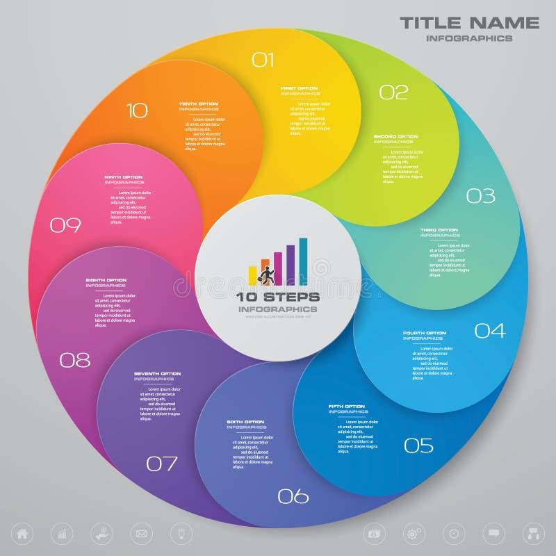 10 beståndsdelar för infographics för momentcirkuleringsdiagram vektor illustrationer