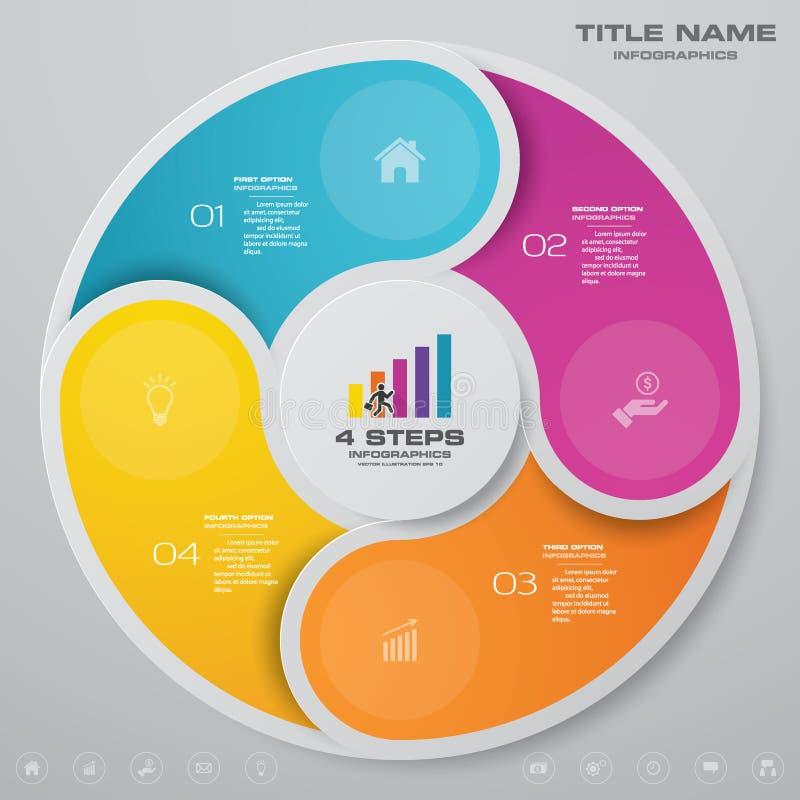 4 beståndsdelar för infographics för momentcirkuleringsdiagram stock illustrationer