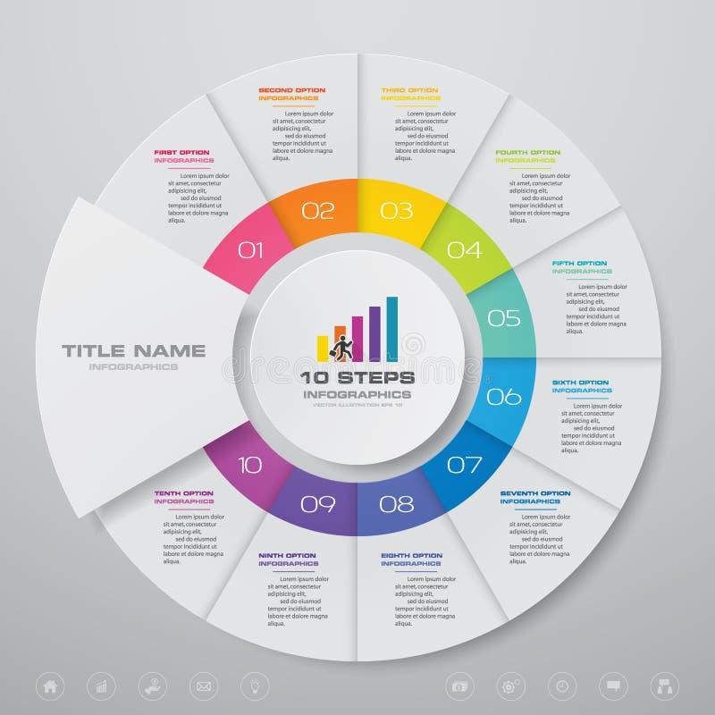 10 beståndsdelar för infographics för momentcirkuleringsdiagram stock illustrationer