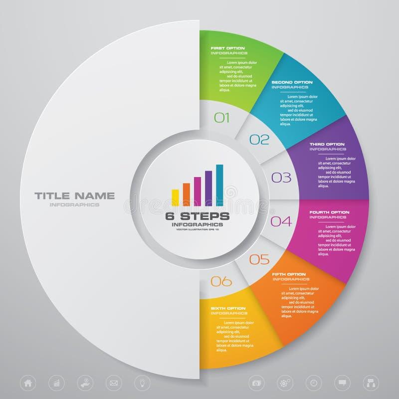 6 beståndsdelar för infographics för momentcirkuleringsdiagram stock illustrationer