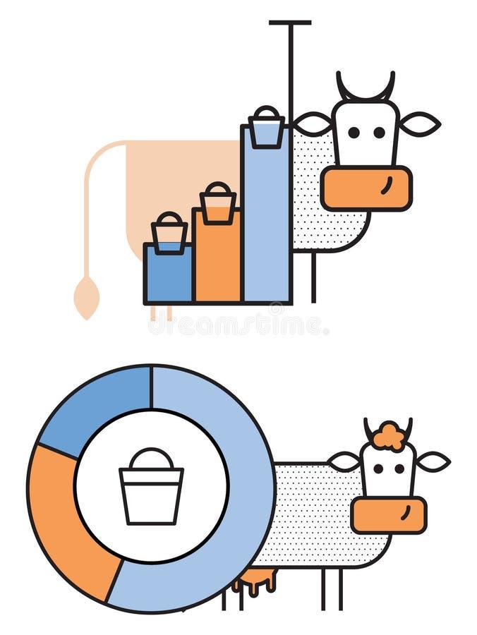 Beståndsdelar för infographics om kor och att mjölka produktion vektor illustrationer