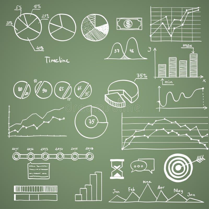 Beståndsdelar för klotter för affärs- och finansehandattraktion royaltyfri illustrationer